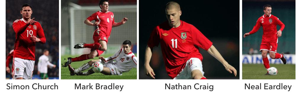 Amser Ychwanegol Wales under-21 2009 players